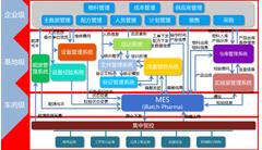 上海宝驰信医药科技股份有限公司