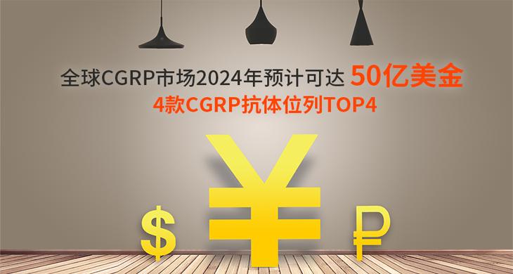 全球CGRP市场2024年预计可达50亿美金 4款CGRP抗体位列TOP4