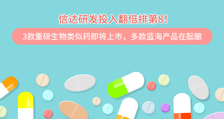 信达研发投入翻倍排第8!3款重磅生物类似药将上市,多款蓝海产品在酝酿