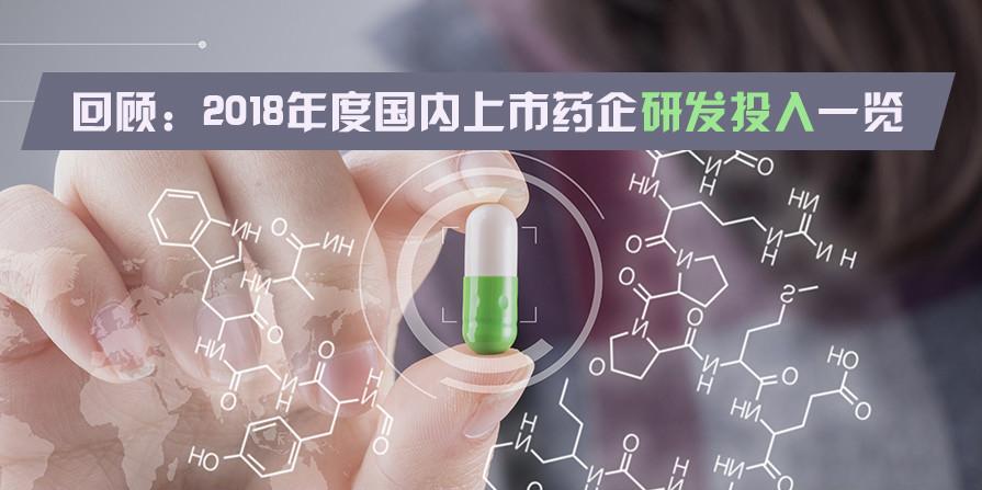 2018年度國內上市藥企研發投入一覽