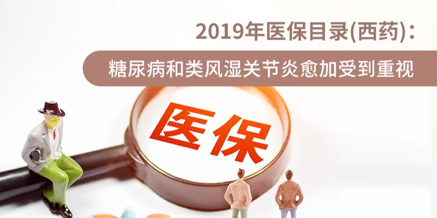 2019年医保目录(西药):糖尿病和类风湿关节炎受重视
