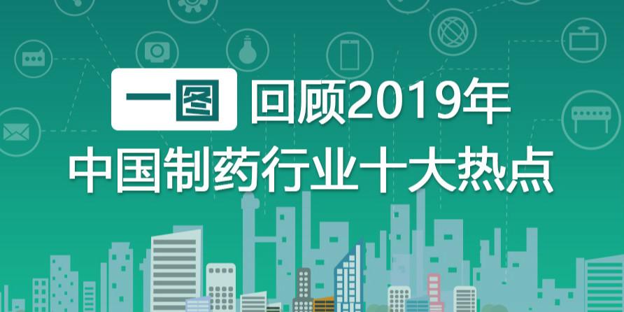 回顾2019年中国制药行业十大热点