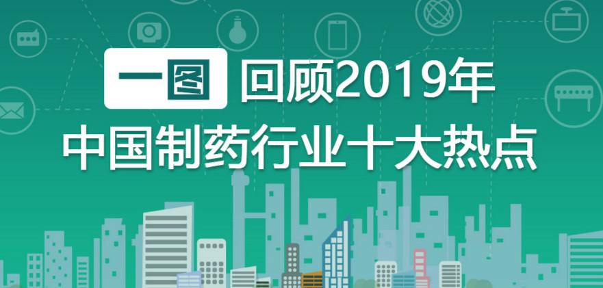 回顾2019年中国万博manbetx客户端行业十大热点
