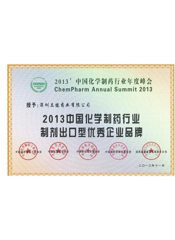 2013中国化学制药行业制剂出口企业品牌