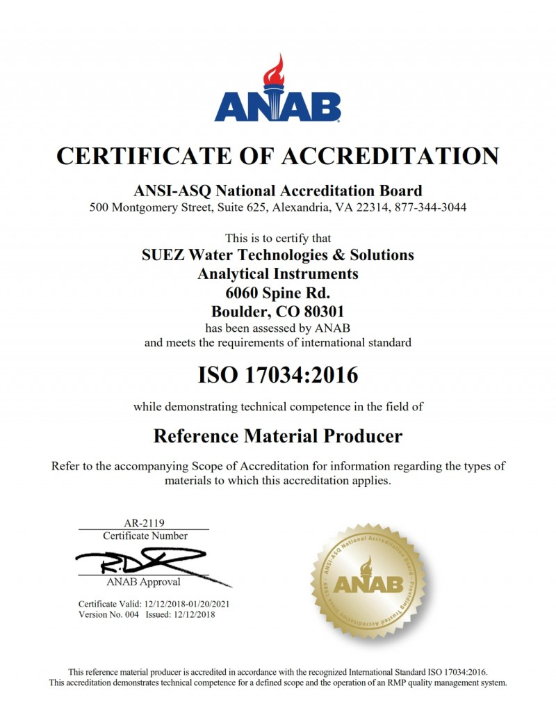 ISO 17034:2016