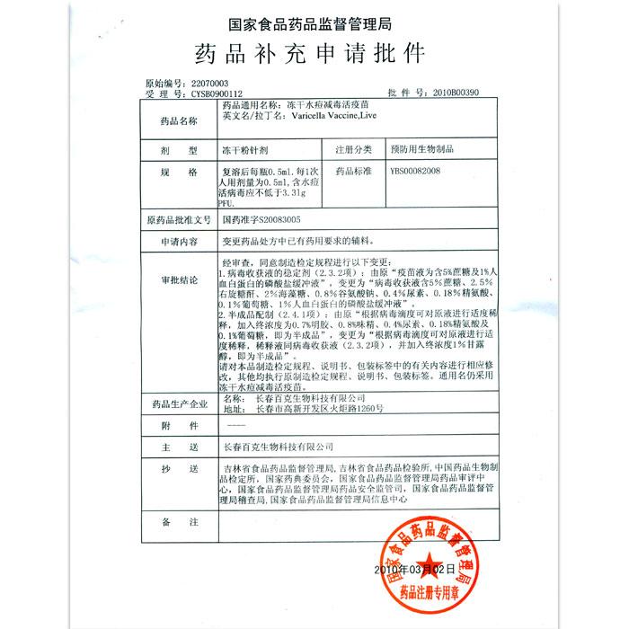 国家食品药品监督管理局药品补充申请批件