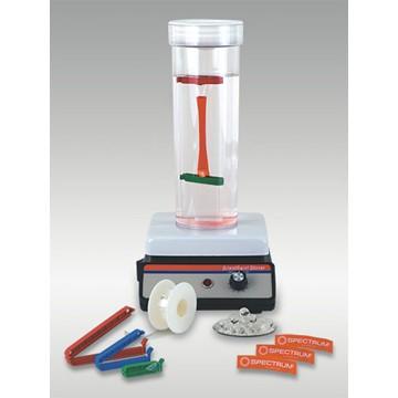 Dialysis membrane,透析袋