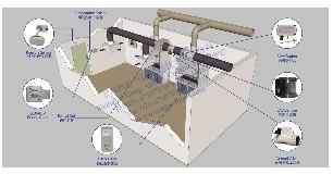 房间压力控制器