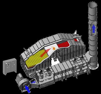 蓄热式催化焚烧炉