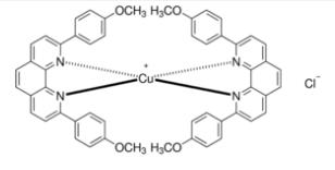 Cu(dap)2chloride
