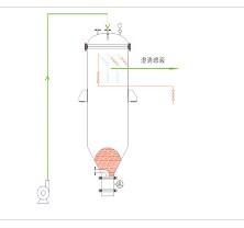 固液分离过滤机浓缩过滤机