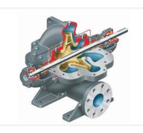 Single Case Pumps - Axially Split