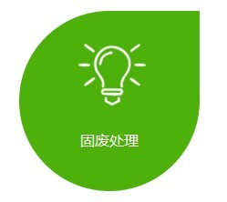 废溶剂回收套用技术