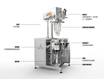 高剪切乳化机 3D光敏耗材真空均质混合搅拌设备