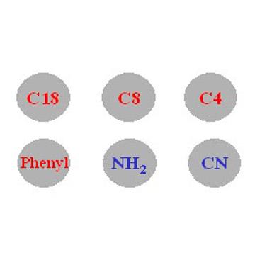 硅胶基质UHPLC色谱柱