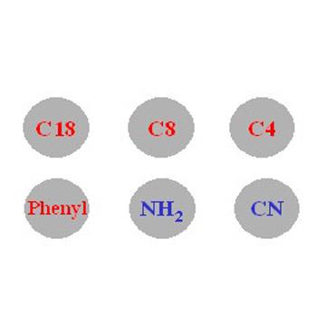 硅胶基质毛细管液相色谱柱