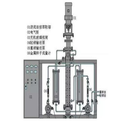 连续式萃取塔/离心机萃取机/碟式离心机/液液离心机