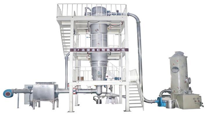 DF连续喷雾干燥造粒制备生产线