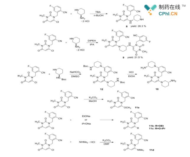 化合物8-11的合成