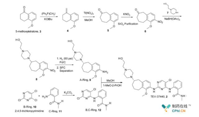 TEV-37440药化合成工艺