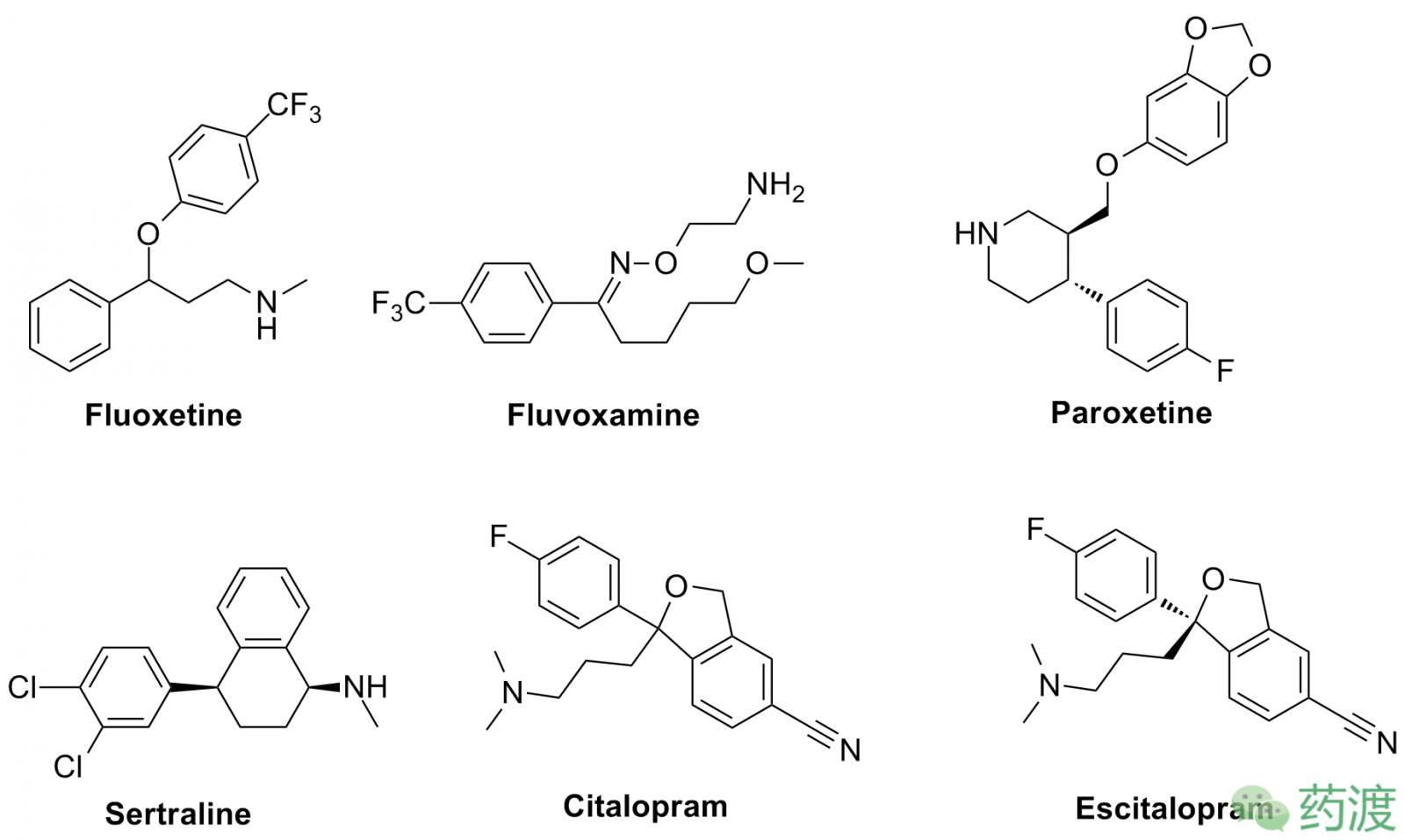部分SSRIs药物结构