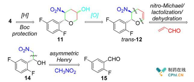 奥格列汀(Omarigliptin)关键中间体4的合成再设计