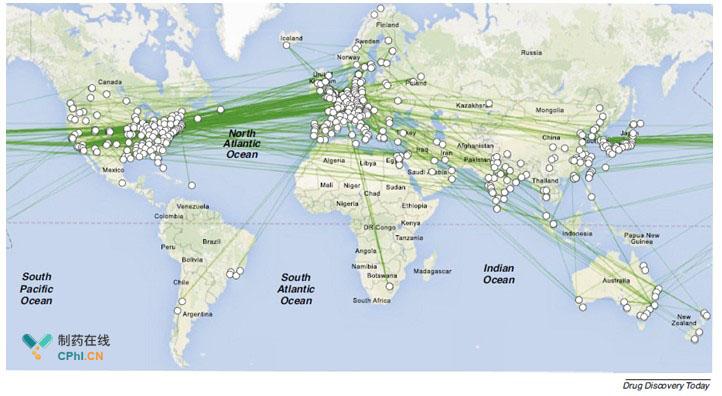 制药领域的全球知识协作模式