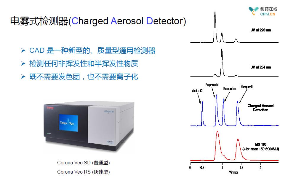 电雾式检测器介绍
