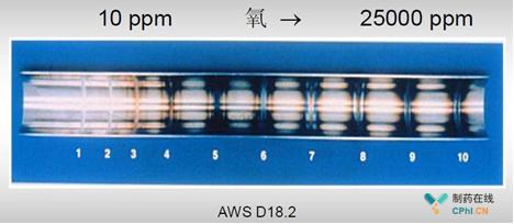 图1 内窥镜氧化辨别图