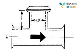 图2 死角的准确量化定义