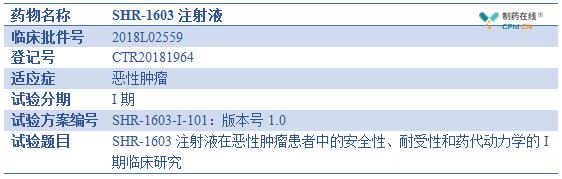 SHR-1603注射液
