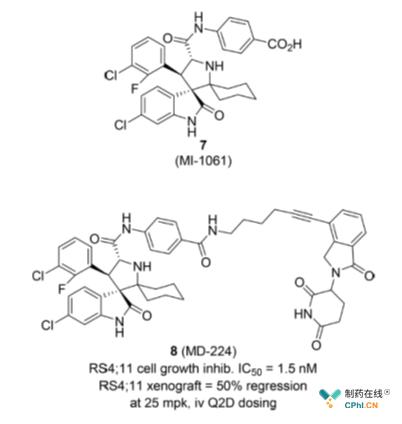 MDM2-p53 inhibitor 7 (MI-1061)及PROTAC 8 (MD-224)