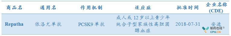 安进在中国