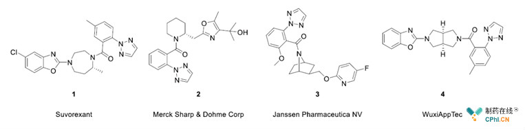 双食欲素受体拮抗剂(DORA)代表分子
