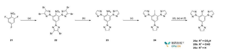 2,4,6位三三氮唑取代的苯甲酸25a、苯甲醛25b以及还原产物25c的合成