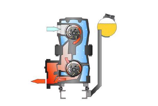 Huckepack 一次油润滑旋片真空泵工作原理
