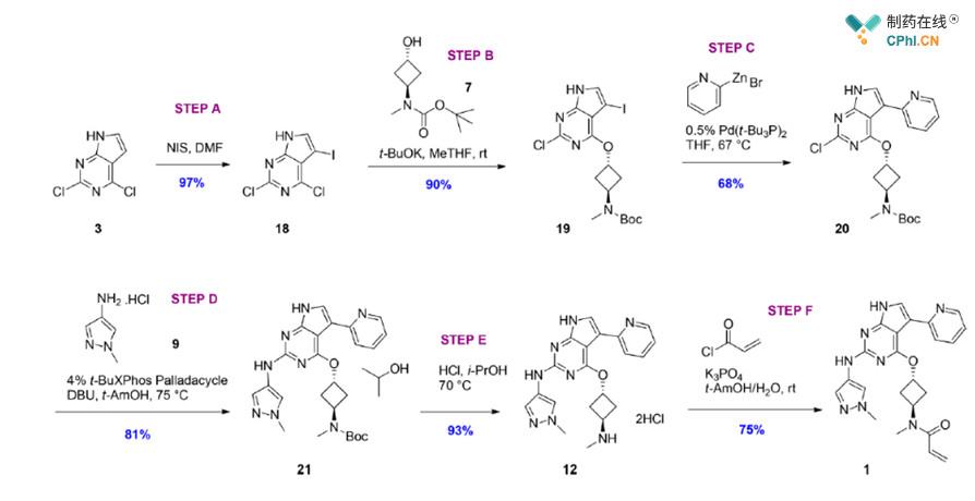 药物分子1的优化工艺