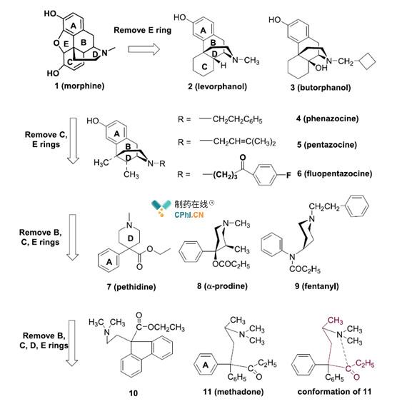 吗 啡(morphine)结构简化过程