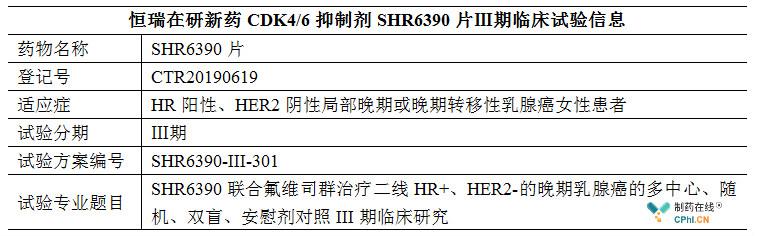 恒瑞在研新药CDK4/6抑制剂SHR6390片Ⅲ期临床试验信息