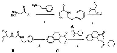 Fig. III Patented Route of Praziquantel Synthesis