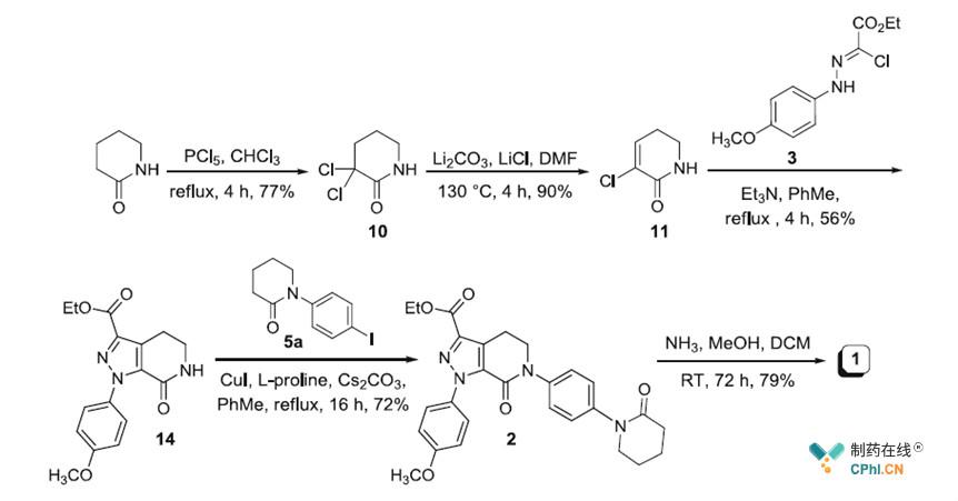 二代无己内酰胺形成Eliquis合成工艺