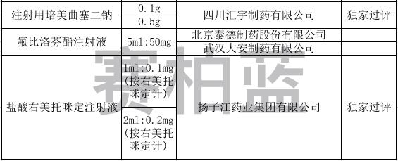 附:采购目录中的过评产品情况4