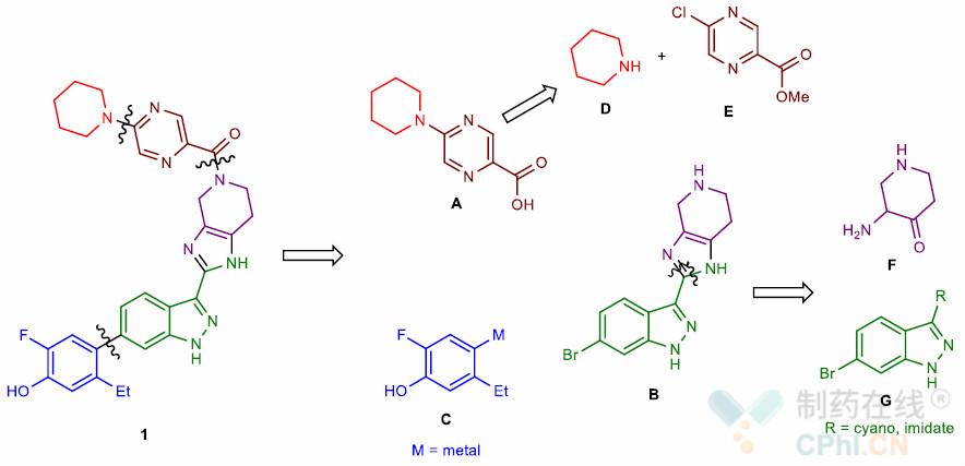 PF-06263276逆合成分析