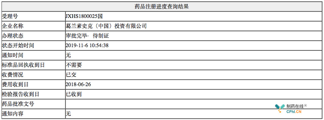 COPD三联复方中国注册将迎来里程碑