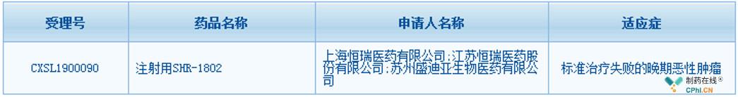 恒瑞1类新药LAG-3单抗SHR-1802获批临床