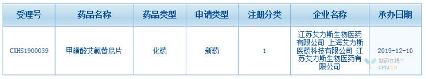 第3个国产三代EGFR-TKI申报上市