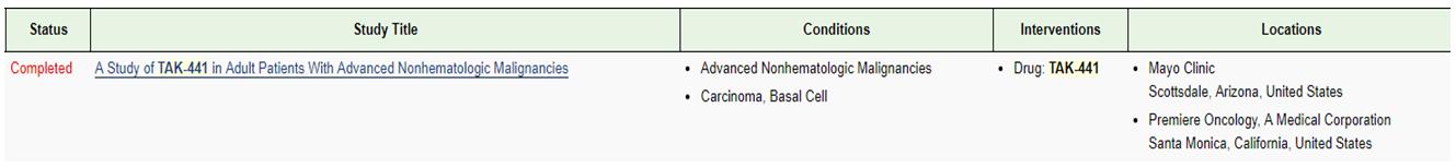 TAK-441一期临床试验