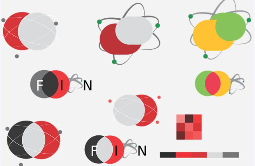 细胞色素C