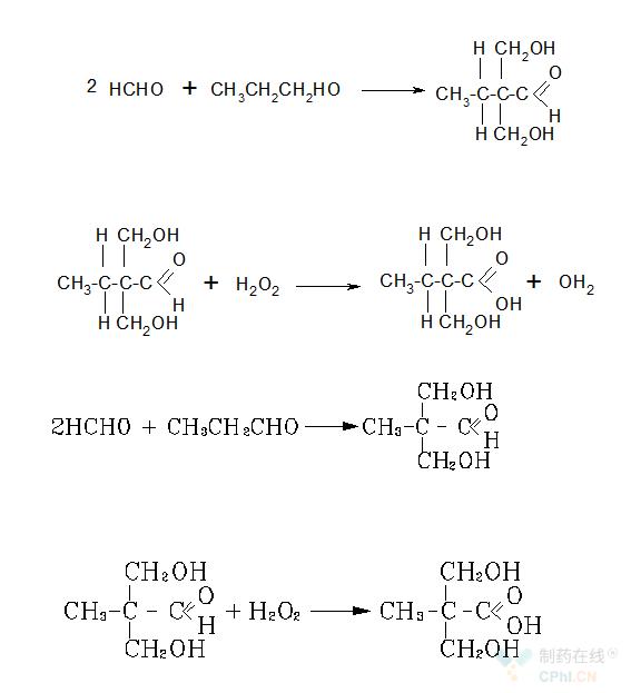 主反應方程式