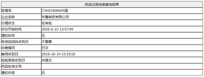 齐鲁制药「甲磺酸雷沙吉兰片」4类仿制药的上市申请